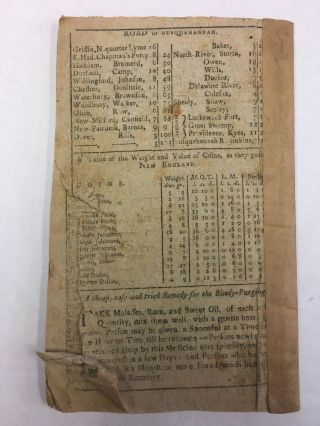 FREEBETTER'S NEW-ENGLAND ALMANACK FOR THE YEAR 1776